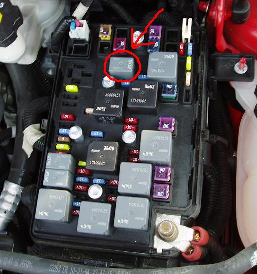 Chevy Equinox Fuse Box Diagram On Chevy Hhr Starter Wiring Diagram